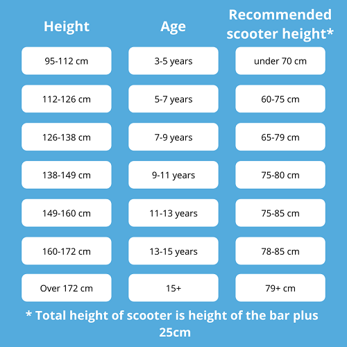 Guide on how to choose scooter based on rider's height